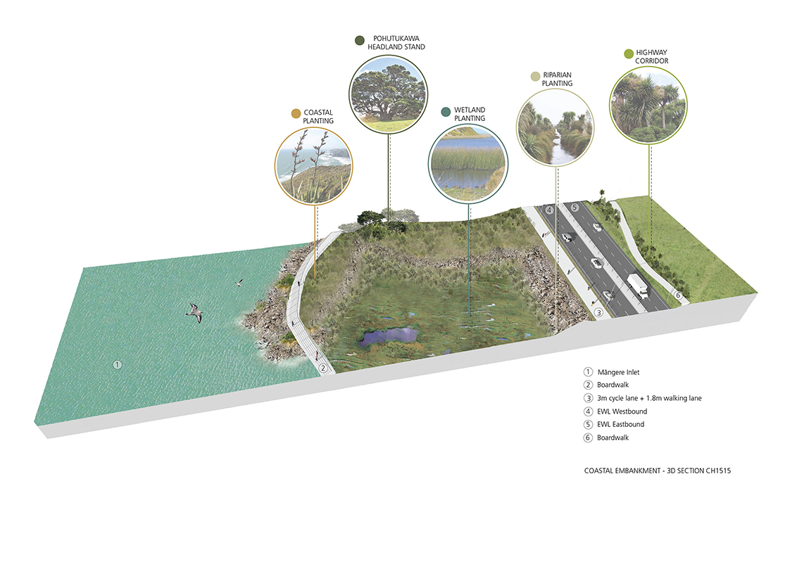 hight resolution of  assets projects east west link foreshore section coastal edge near existing waikaraka cycleway small jpg 422 kb
