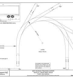 sheet 9 large rigid truck 25 metre turn radius  [ 4964 x 3511 Pixel ]