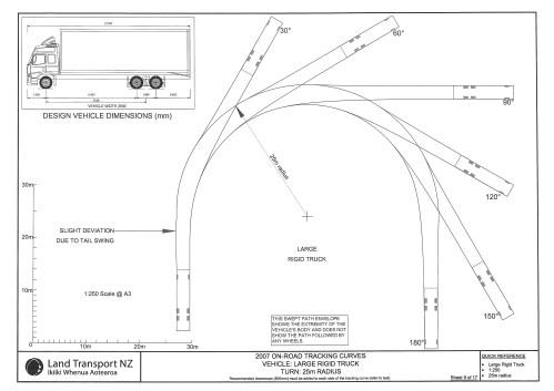 small resolution of sheet 9 large rigid truck 25 metre turn radius