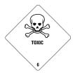 Dangerous goods transported as tools-of-trade (Factsheet