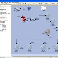 What Is A Network Topology Diagram 2000 Pontiac Grand Prix Starter Wiring Oad Consulting Inc
