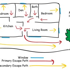 Example Of Fire Exit Diagram Manual Ups Wiring With Changeover Switch System Public Safety Home Escape Plan Ontario Association Chiefs