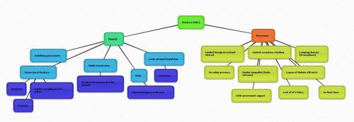 small resolution of metum car alarm wiring diagram