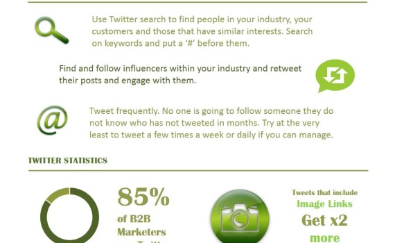 Twitter, Oak Consult, B2B, Profile, Tweet, Bio, Hashtag, Follower