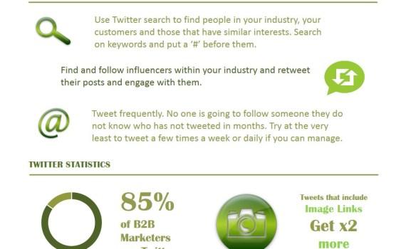 Twitter, Oak Consult, B2B, Profile, Tweet, Bio, Hashtag, Follower