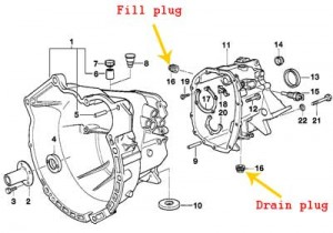 E39 Manual Transmission Fluid Change