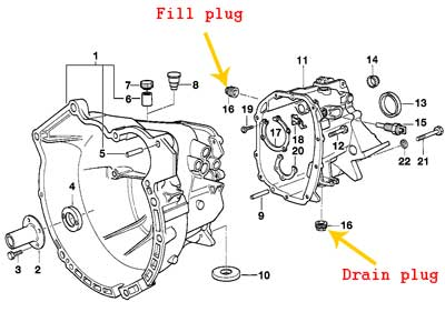 Tips for Changing Automatic Car Transmission Fluid