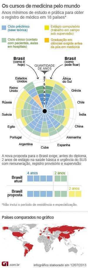 layout_mapa_medicos