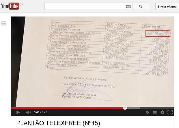 Lista de credores da Ympactus Comercial (Foto: Reprodução/ Youtube)