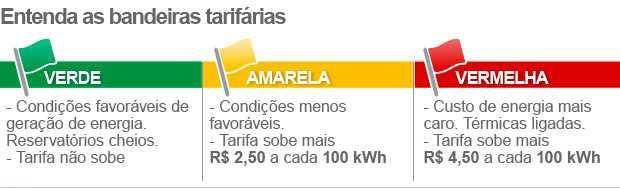 tarifa-de-energia-v3