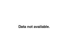 USD/CAD Canadian Dollar Flat Ahead of Weekend