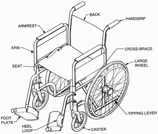 Joystick Wiring Diagram For Hoveround Mpv5