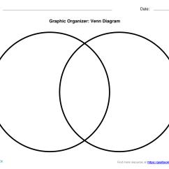 Venn Diagram Creator Toyota Wiring Diagrams How To Make A On Google Docs Elsavadorla