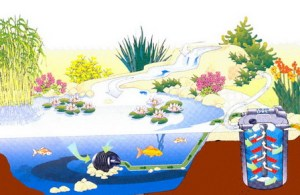 Sistem za preciscavanje vode
