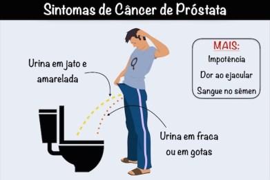 sintomas-de-cancer-de-prostata