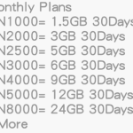 Data Subscription Plan, charges for Mtn, Etisalat, Glo & Airtel Nigeria