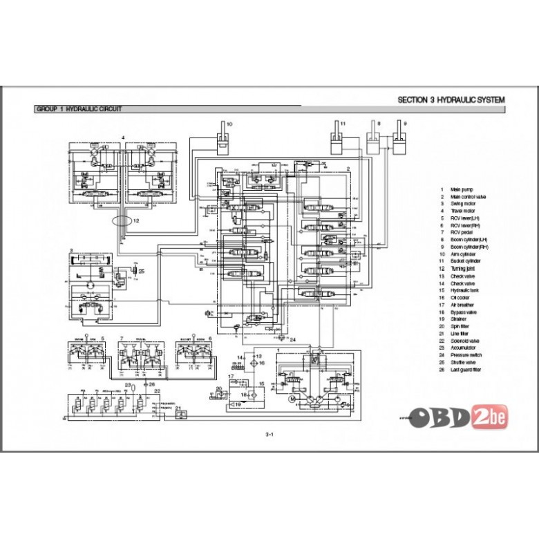 Hyundai Crawler Excavators Service Manuals, HYUNDAI