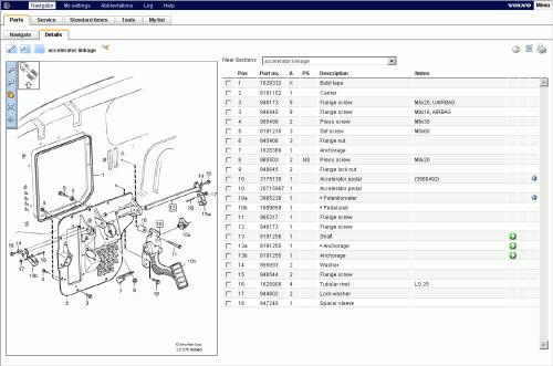 small resolution of  volvo l70 wiring diagram wiring liry on volvo maintenance schedule volvo battery