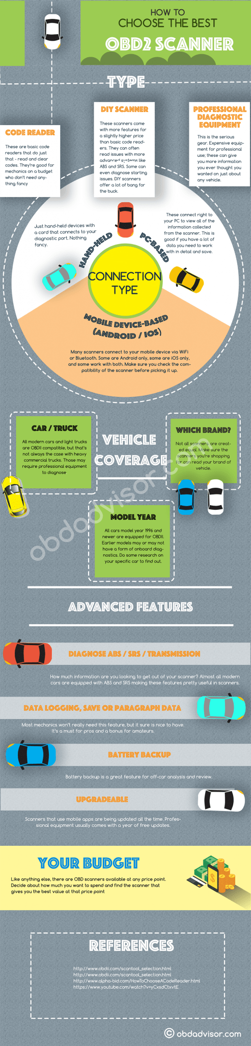 hight resolution of infographic how to choose the best car diagnostic scanner