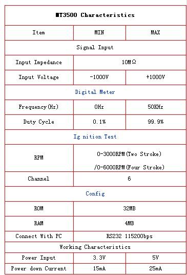 MT3500 Characteristics