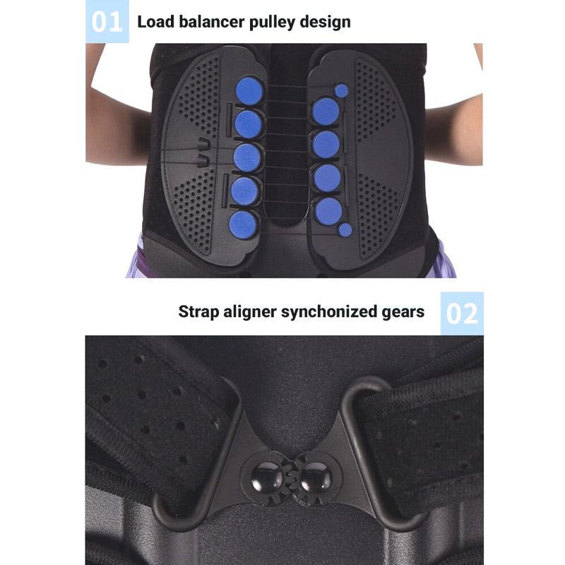 TLSO Back Brace for Compression Fractures, Osteoporosis, Upper Spine Injuries Back Brace Ober Health 3