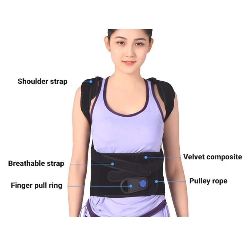 TLSO Back Brace for Compression Fractures, Osteoporosis, Upper Spine Injuries Back Brace Ober Health 2
