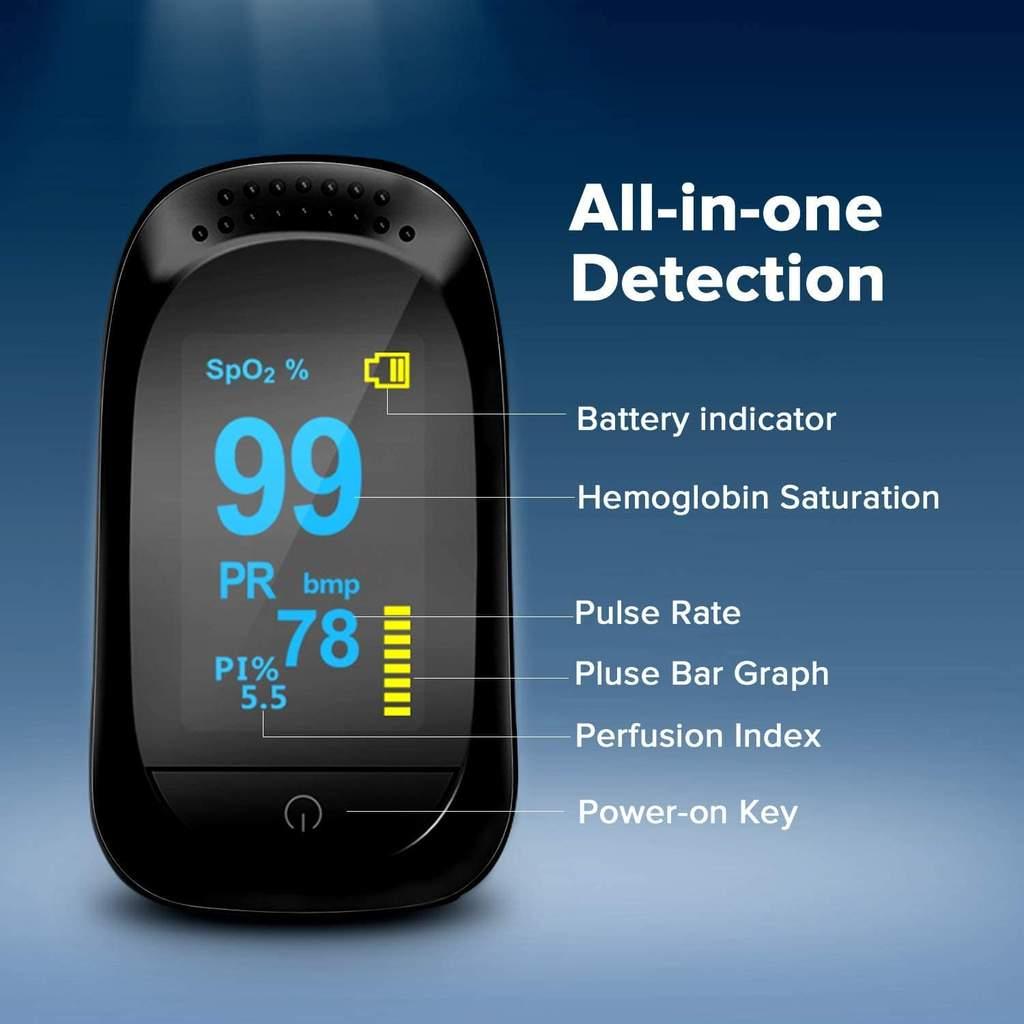 Fingertip Pulse Oximeter & Blood Oxygen Saturation Monitor Pulse Oximeters Ober Health 4