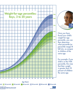Boys weight for age chart also percentile obesity action coalition rh obesityaction