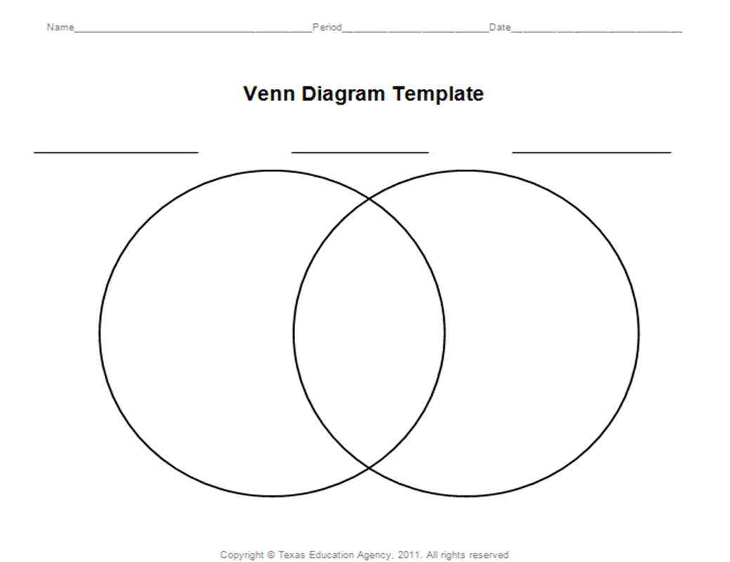 why diagram template meyer snow plow wiring for headlights creating a venn