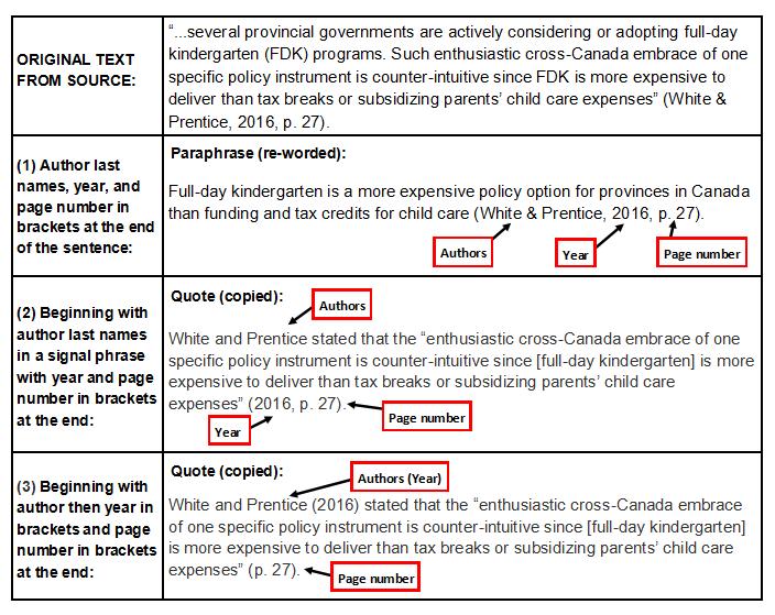 Paraphrase Apa Format Examples