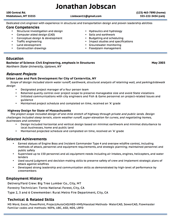 How To Make Your Resume Look Good?