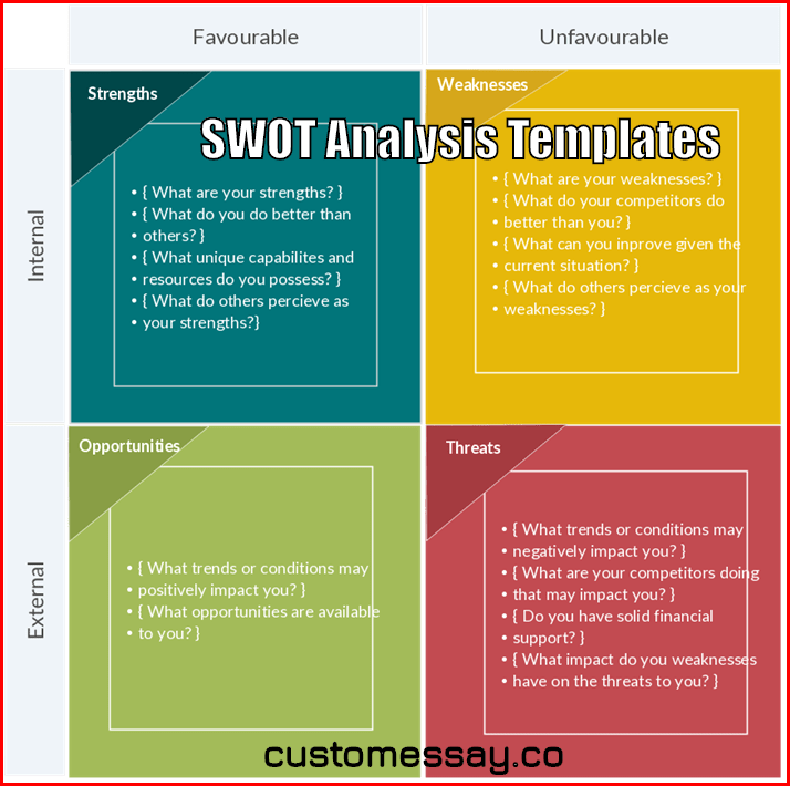 Points To Note In SWOT Analysis Template