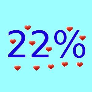 Fcpi réduction d'impot 22%