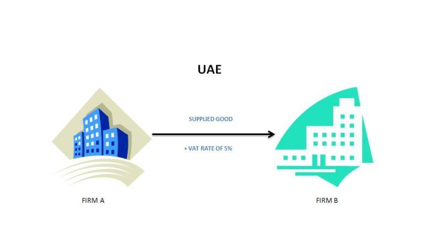 UAE Importer VAT Reverse Charge