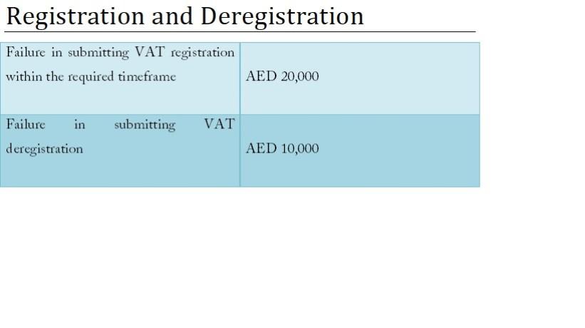 VAT Penalties