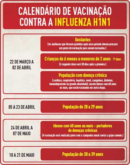 Conheça o calendário de vacinação contra a  InFluenza H1n1 – gripe suína