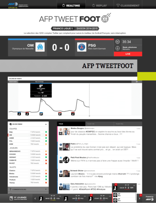 site-tweetfoot