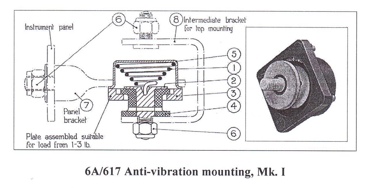 WW2 RAF Anti-Vibration Mounts for Blind Flying Panel