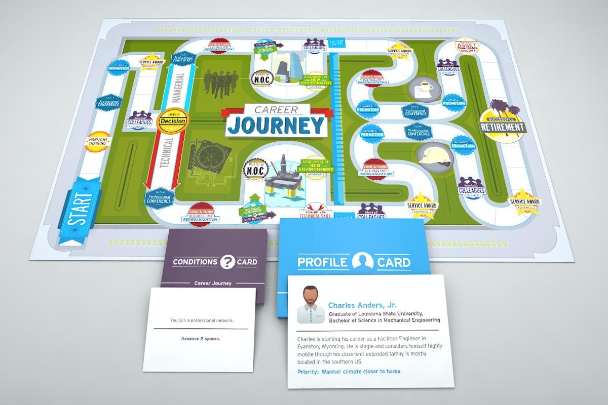 Career Planning Journey Obsidianlearning