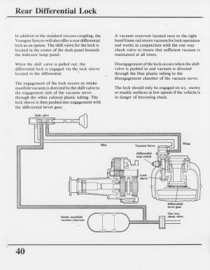 Diff Lock Actuator Diagram  Free Car Wiring Diagrams