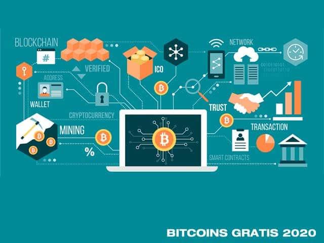 como-obtenerr-bitcoins-gratis-2020-obtenergratis