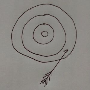 stap-3