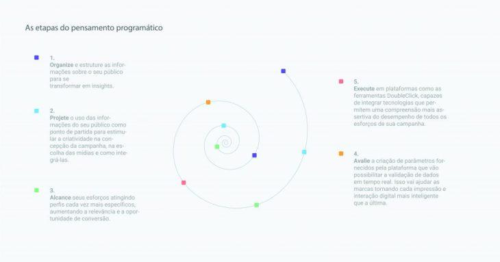 enfrente-a-crise-com-programatica_grafico-01