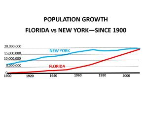 florida-new-york