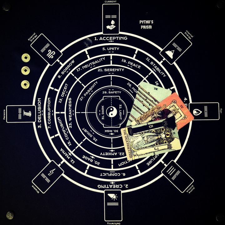 I-Ching or Tarot: You Can Also Predict the Future Without Tarot Cards? - I-Ching or Tarot - Tarot Cards