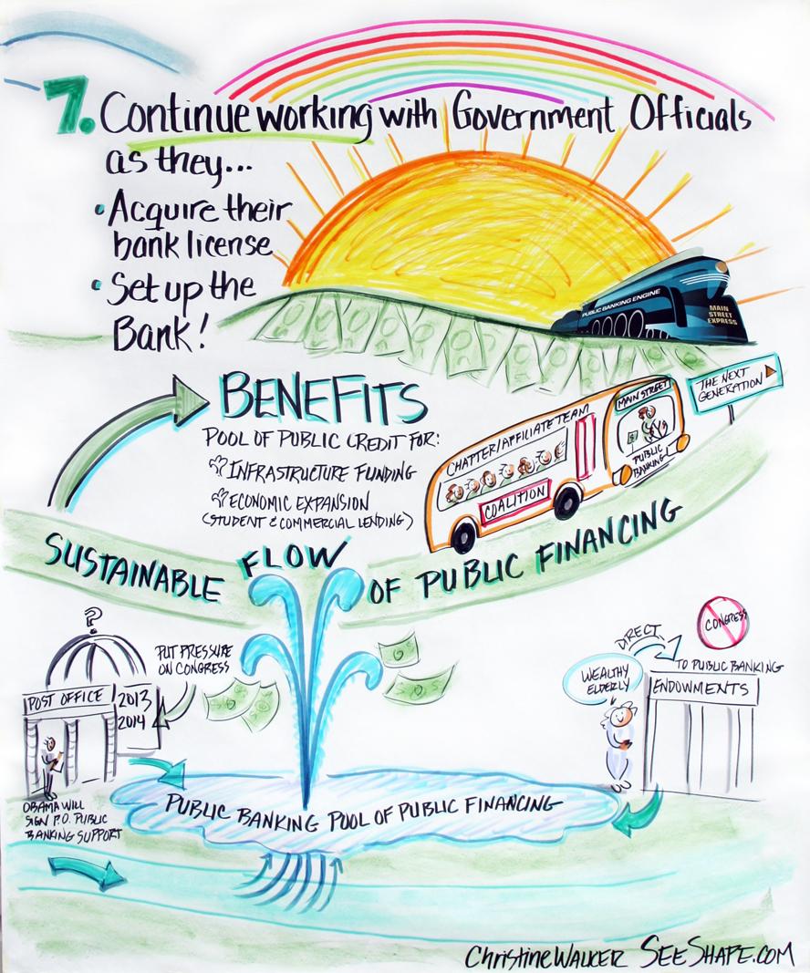 Roadmap to Public Banking, Public Banking Institute. © 2013 Christine Walker