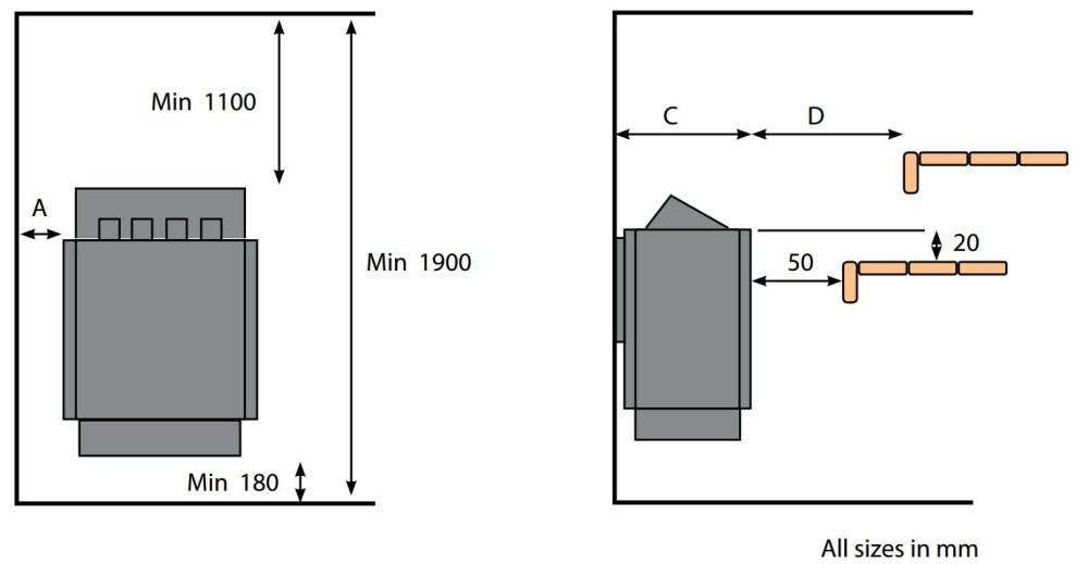 medium resolution of sauna heater clearance distances oceanic sauna heater with built in controls 1