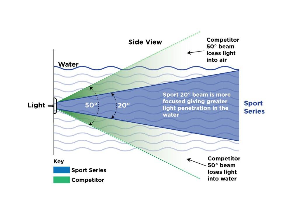 medium resolution of advanced optics