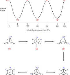 eg shown below is the potential energy diagram of conformations of ethane  [ 1971 x 2856 Pixel ]