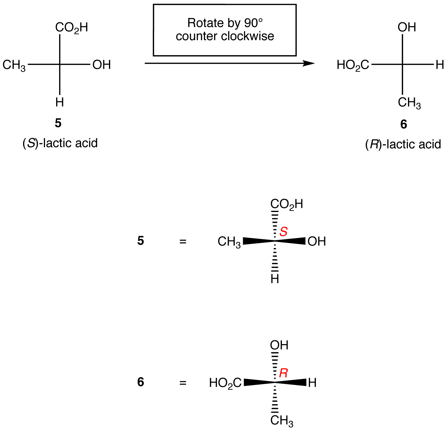 hight resolution of fischer projection ochempal fisher face diagram enantiomer fisher diagram